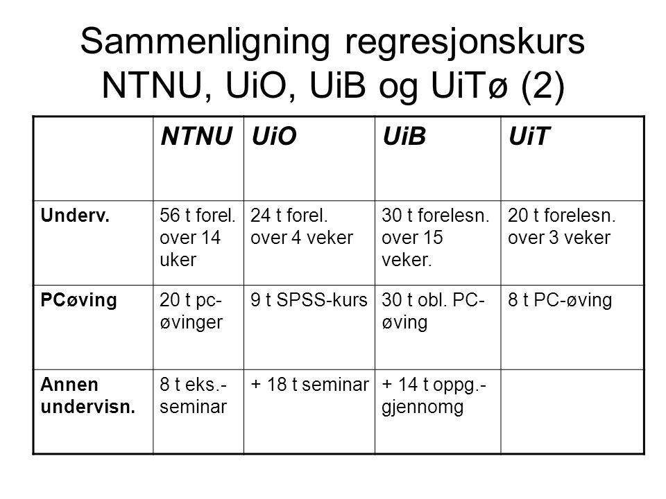 Sammenligning regresjonskurs NTNU, UiO, UiB og UiTø (3) NTNUUiOUiBUiT LitteraturHamilton, Allison, Hardy Skog Ringdal, Skog m.fl Obl.