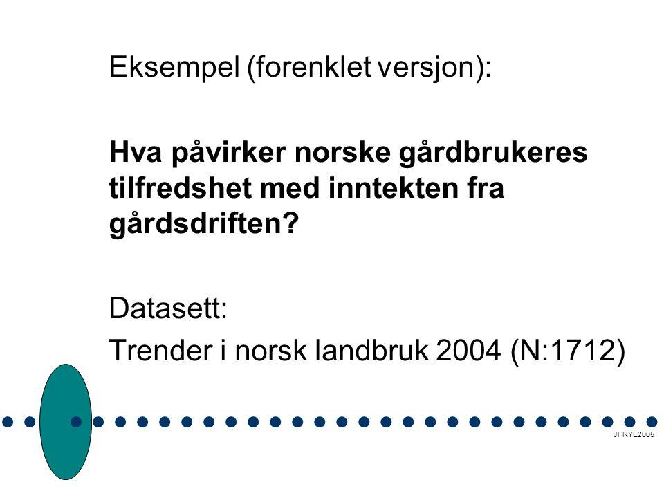 Eksempel (forenklet versjon): Hva påvirker norske gårdbrukeres tilfredshet med inntekten fra gårdsdriften.