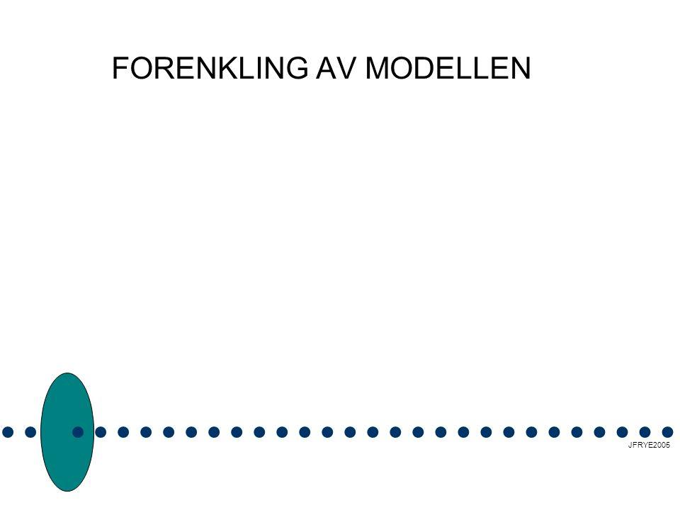 FORENKLING AV MODELLEN JFRYE2005
