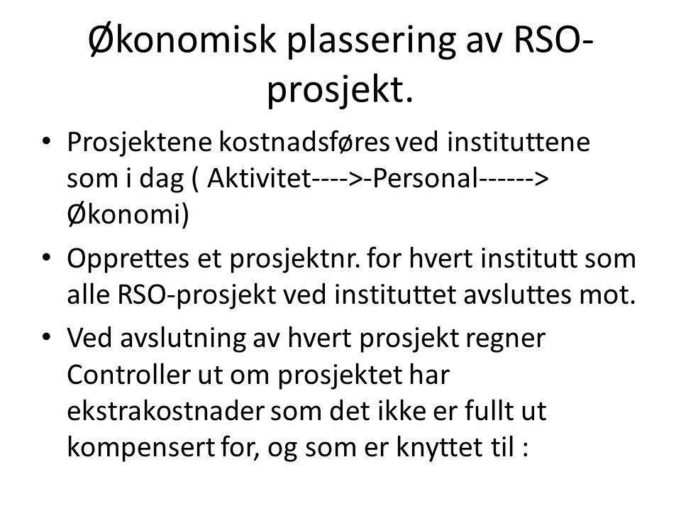 Økonomisk plassering av RSO- prosjekt.