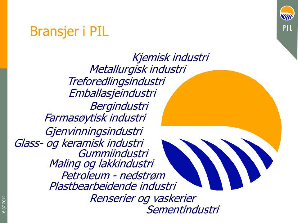 16.07.2014 Bransjer i PIL Petroleum - nedstrøm Plastbearbeidende industri Renserier og vaskerier Sementindustri Glass- og keramisk industri Gummiindus