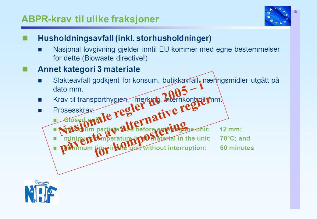 10 ABPR-krav til ulike fraksjoner Husholdningsavfall (inkl. storhusholdninger) Nasjonal lovgivning gjelder inntil EU kommer med egne bestemmelser for