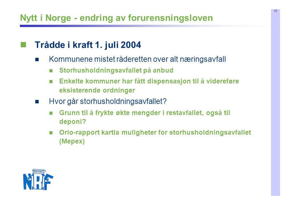 10 Nytt i Norge - endring av forurensningsloven Trådde i kraft 1.