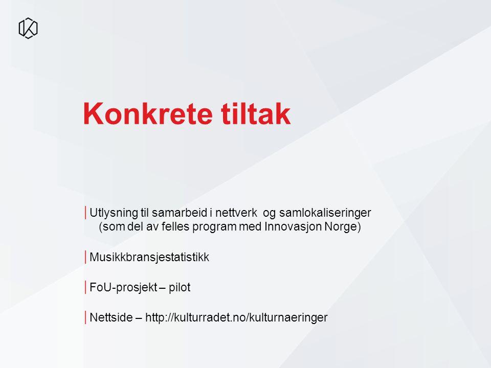 Konkrete tiltak │Utlysning til samarbeid i nettverk og samlokaliseringer (som del av felles program med Innovasjon Norge) │Musikkbransjestatistikk │Fo