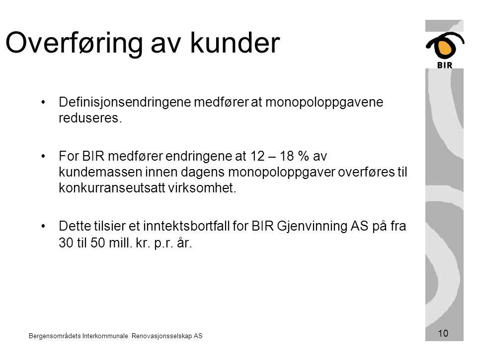 Bergensområdets Interkommunale Renovasjonsselskap AS 10 Definisjonsendringene medfører at monopoloppgavene reduseres. For BIR medfører endringene at 1