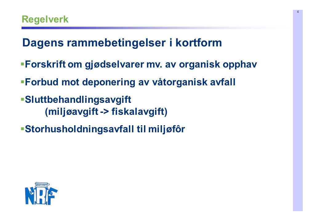4 Regelverk Dagens rammebetingelser i kortform  Forskrift om gjødselvarer mv. av organisk opphav  Forbud mot deponering av våtorganisk avfall  Slut