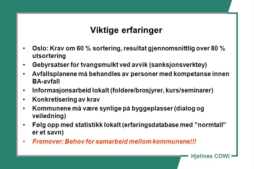Hjellnes COWI Viktige erfaringer Oslo: Krav om 60 % sortering, resultat gjennomsnittlig over 80 % utsortering Gebyrsatser for tvangsmulkt ved avvik (sanksjonsverktøy) Avfallsplanene må behandles av personer med kompetanse innen BA-avfall Informasjonsarbeid lokalt (foldere/brosjyrer, kurs/seminarer) Konkretisering av krav Kommunene må være synlige på byggeplasser (dialog og veiledning) Følg opp med statistikk lokalt (erfaringsdatabase med normtall er et savn) Fremover: Behov for samarbeid mellom kommunene!!!