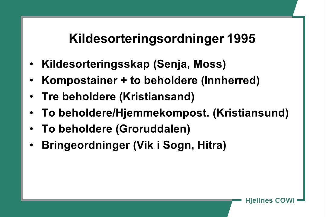 Hjellnes COWI Kildesorteringsordninger 1995 Kildesorteringsskap (Senja, Moss) Kompostainer + to beholdere (Innherred) Tre beholdere (Kristiansand) To beholdere/Hjemmekompost.