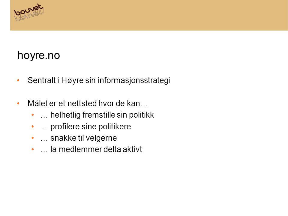 hoyre.no Sentralt i Høyre sin informasjonsstrategi Målet er et nettsted hvor de kan… … helhetlig fremstille sin politikk … profilere sine politikere …