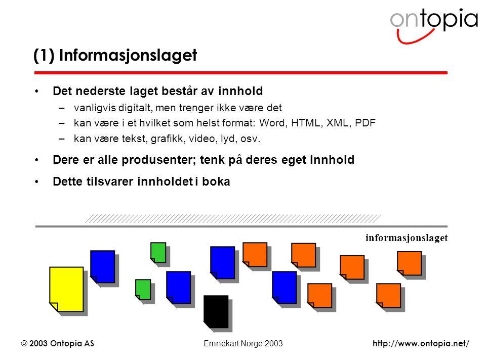 http://www.ontopia.net/ © 2003 Ontopia AS Emnekart Norge 2003 (1) Informasjonslaget Det nederste laget består av innhold –vanligvis digitalt, men tren