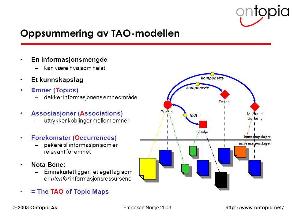 http://www.ontopia.net/ © 2003 Ontopia AS Emnekart Norge 2003 Oppsummering av TAO-modellen En informasjonsmengde –kan være hva som helst Et kunnskapsl