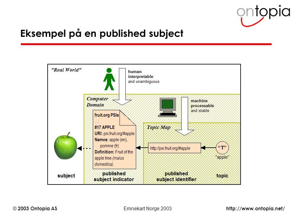 http://www.ontopia.net/ © 2003 Ontopia AS Emnekart Norge 2003 Eksempel på en published subject