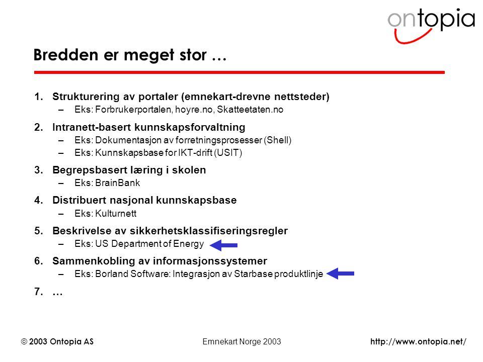 http://www.ontopia.net/ © 2003 Ontopia AS Emnekart Norge 2003 Bredden er meget stor … 1.Strukturering av portaler (emnekart-drevne nettsteder) –Eks: F