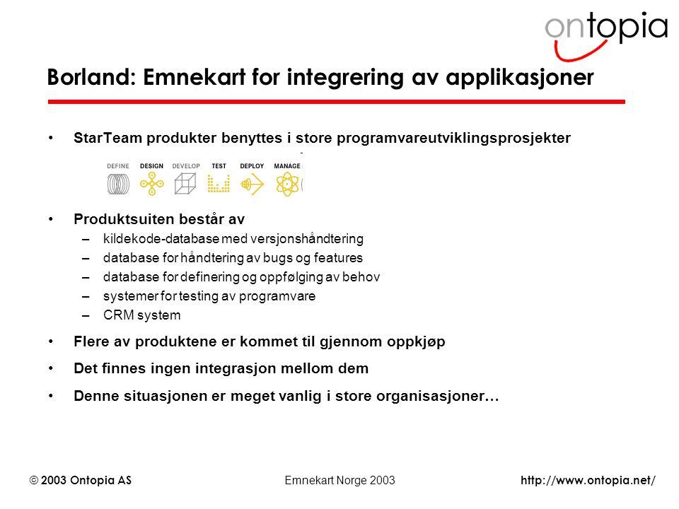http://www.ontopia.net/ © 2003 Ontopia AS Emnekart Norge 2003 Borland: Emnekart for integrering av applikasjoner StarTeam produkter benyttes i store p