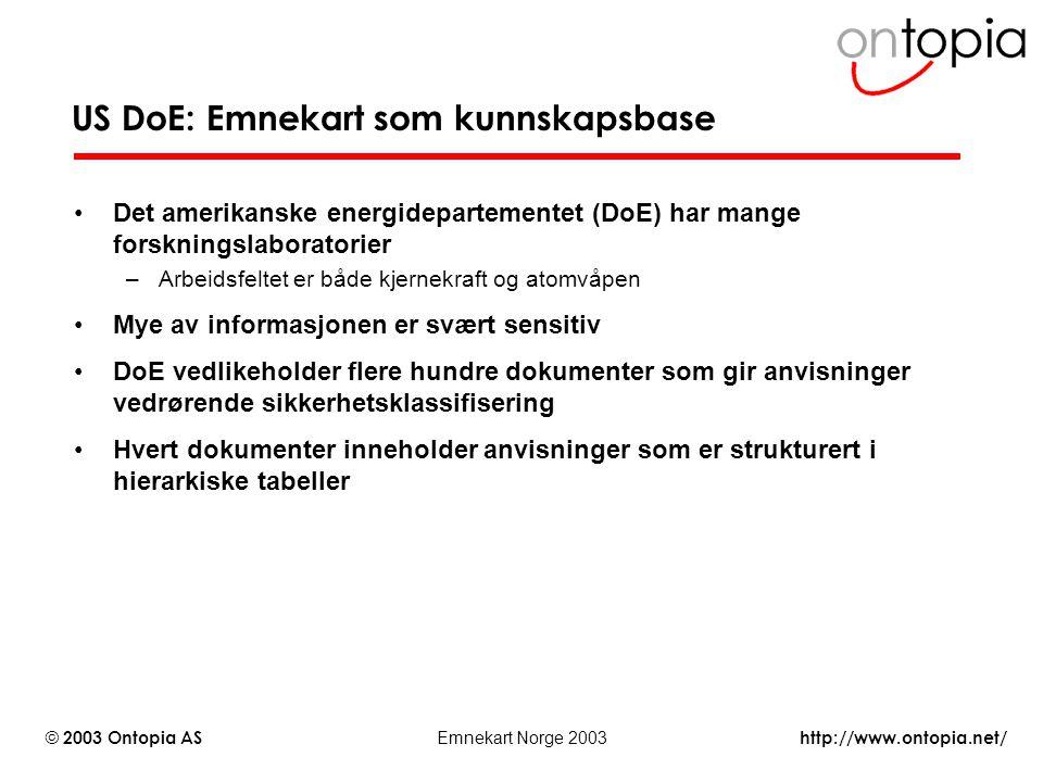 http://www.ontopia.net/ © 2003 Ontopia AS Emnekart Norge 2003 US DoE: Emnekart som kunnskapsbase Det amerikanske energidepartementet (DoE) har mange f