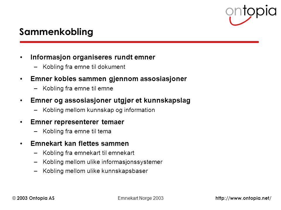 http://www.ontopia.net/ © 2003 Ontopia AS Emnekart Norge 2003 Sammenkobling Informasjon organiseres rundt emner –Kobling fra emne til dokument Emner k
