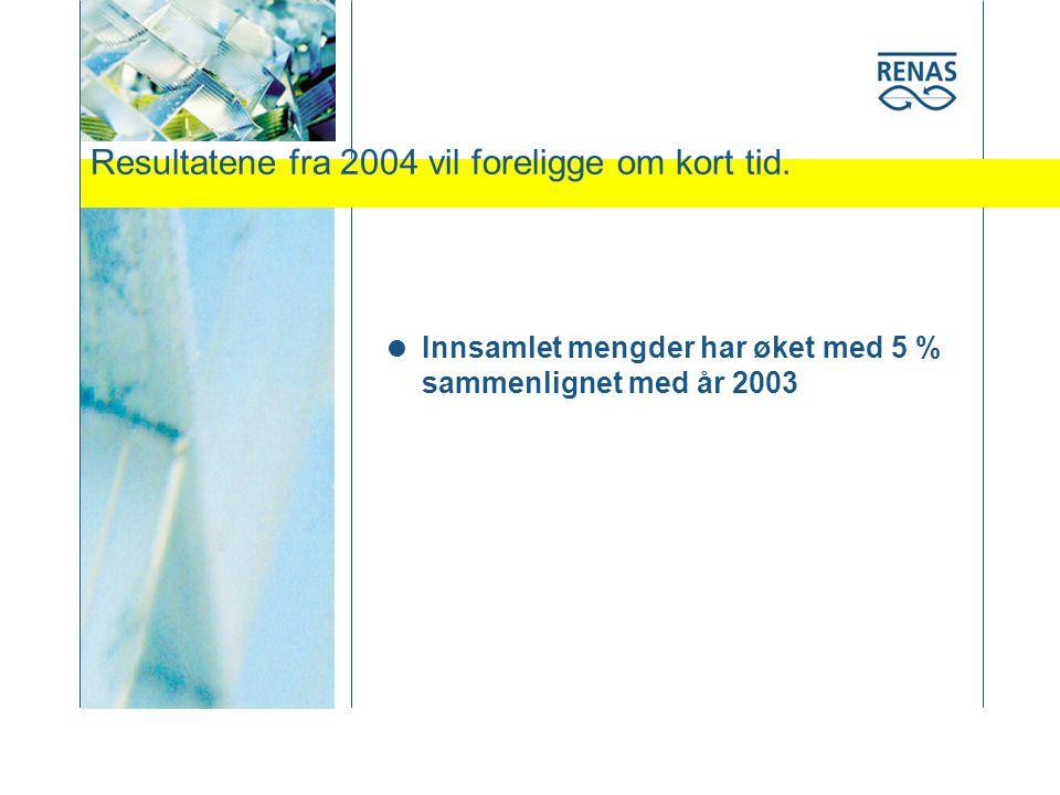 Resultatene fra 2004 vil foreligge om kort tid.