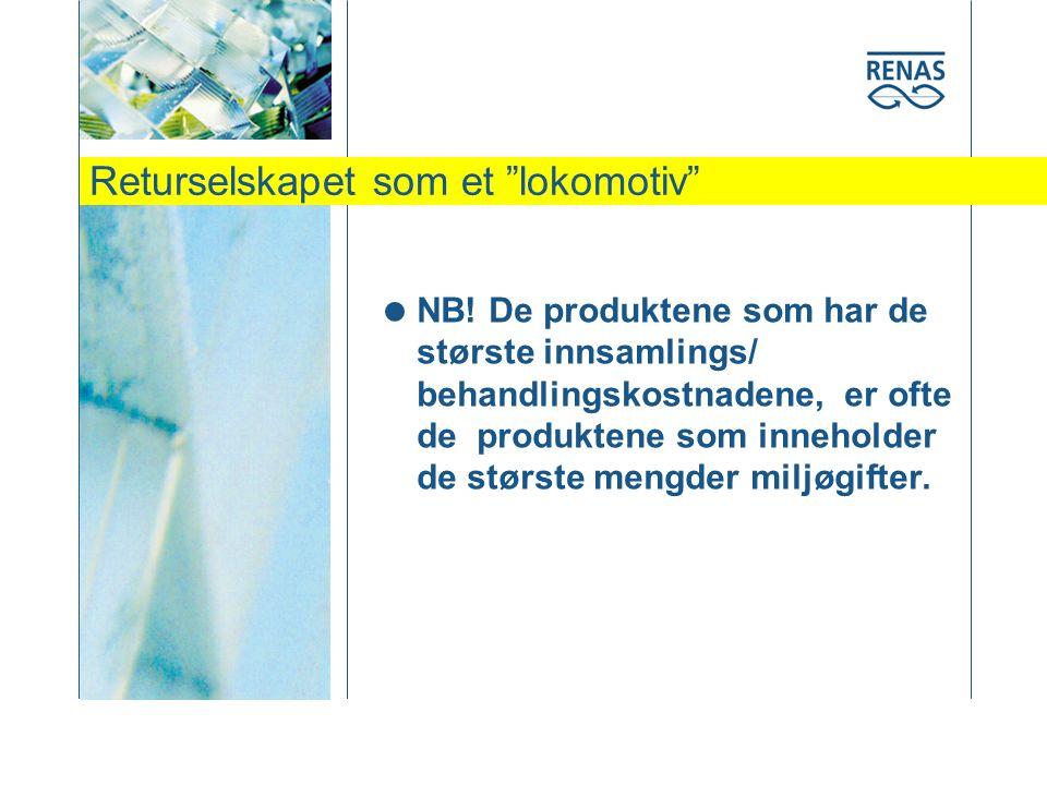 Returselskapet som et lokomotiv  NB.