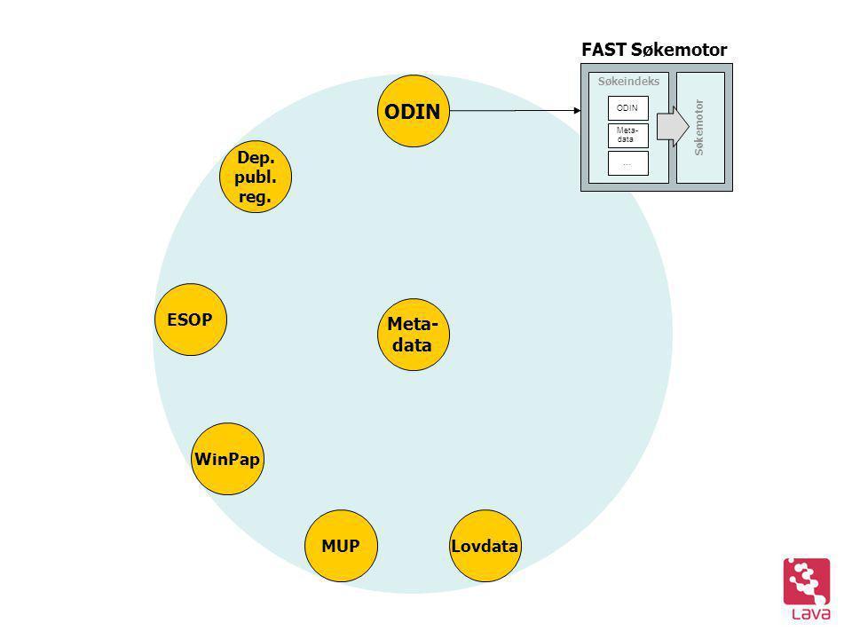 ODIN FAST Søkemotor Søkeindeks Søkemotor ODIN Meta- data … Lovdata MUP ESOP WinPap Dep.