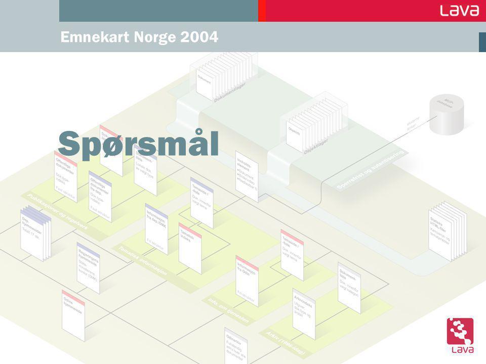 Emnekart Norge 2004 Spørsmål