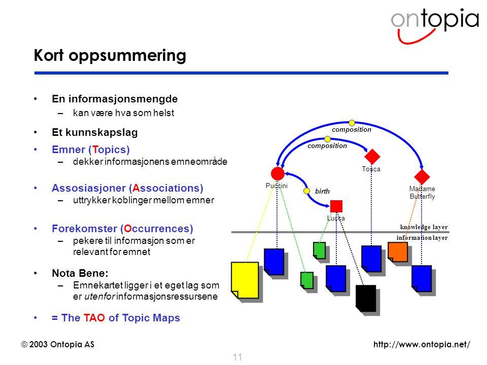 http://www.ontopia.net/ © 2003 Ontopia AS 11 Kort oppsummering En informasjonsmengde –kan være hva som helst Et kunnskapslag knowledge layer informati