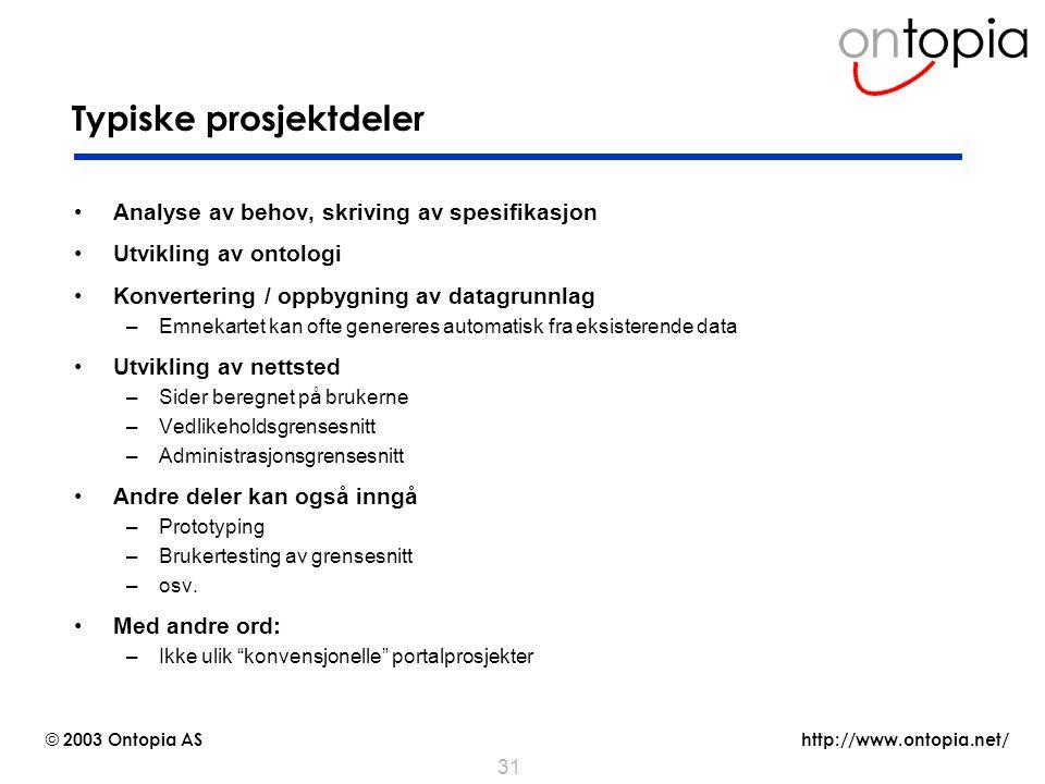 http://www.ontopia.net/ © 2003 Ontopia AS 31 Typiske prosjektdeler Analyse av behov, skriving av spesifikasjon Utvikling av ontologi Konvertering / op