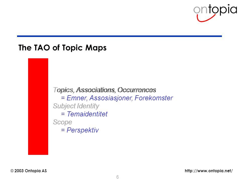 http://www.ontopia.net/ © 2003 Ontopia AS 27 Vedlikehold av en emnekartportal emne- kart- appli- kasjon server brukere emne- kart klient data og dokumenter emne- kart- appli- kasjon redaktør