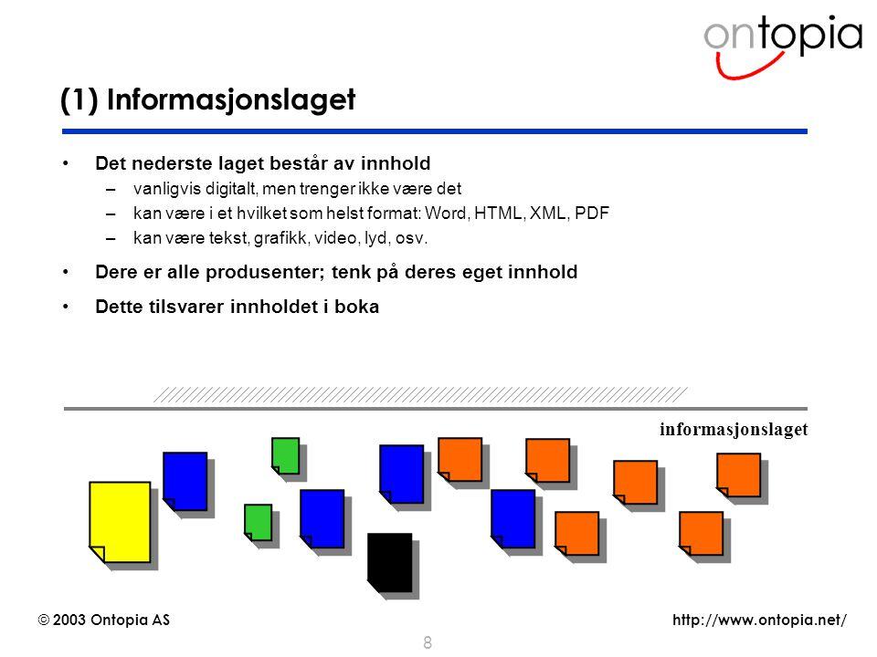 http://www.ontopia.net/ © 2003 Ontopia AS 8 (1) Informasjonslaget Det nederste laget består av innhold –vanligvis digitalt, men trenger ikke være det