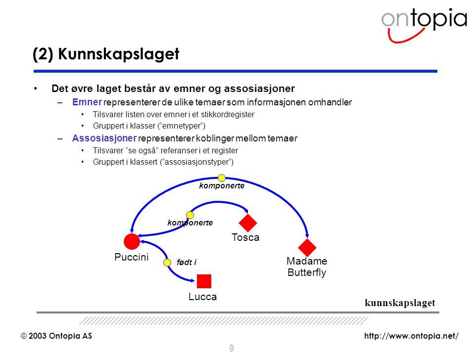 http://www.ontopia.net/ © 2003 Ontopia AS 20 Emnekart som portalløsning Fordeler Forutsetninger Føringer
