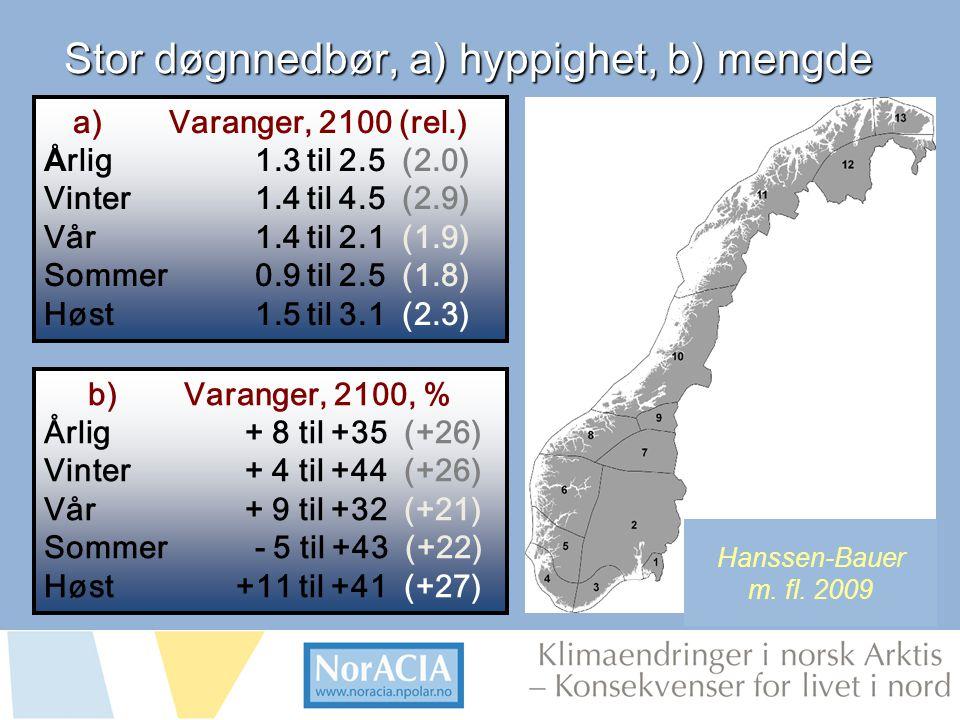 limaendringer i norsk Arktis – Knsekvenser for livet i nord Stor døgnnedbør, a) hyppighet, b) mengde a)Varanger, 2100 (rel.) Å rlig 1.3 til 2.5 (2.0) Vinter 1.4 til 4.5 (2.9) Vår 1.4 til 2.1 (1.9) Sommer 0.9 til 2.5 (1.8) Høst 1.5 til 3.1 (2.3) b)Varanger, 2100, % Årlig + 8 til +35 (+26) Vinter + 4 til +44 (+26) Vår + 9 til +32 (+21) Sommer - 5 til +43 (+22) Høst+11 til +41 (+27) Hanssen-Bauer m.