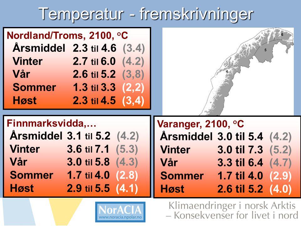 limaendringer i norsk Arktis – Knsekvenser for livet i nord Temperatur - fremskrivninger Finnmarksvidda,… Årsmiddel3.1 til 5.2 (4.2) Vinter3.6 til 7.1 (5.3) Vår3.0 til 5.8 (4.3) Sommer1.7 til 4.0 (2.8) Høst2.9 til 5.5 (4.1) Nordland/Troms, 2100, o C Årsmiddel 2.3 til 4.6 (3.4) Vinter 2.7 til 6.0 (4.2) Vår 2.6 til 5.2 (3,8) Sommer 1.3 til 3.3 (2,2) Høst 2.3 til 4.5 (3,4) Hanssen-Bauer m.