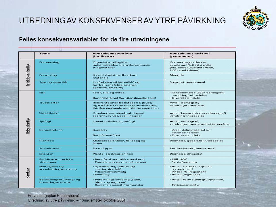 Forvaltningsplan Barentshavet Utredning av ytre påvirkning – høringsmøter oktober 2004 Felles konsekvensvariabler for de fire utredningene UTREDNING A