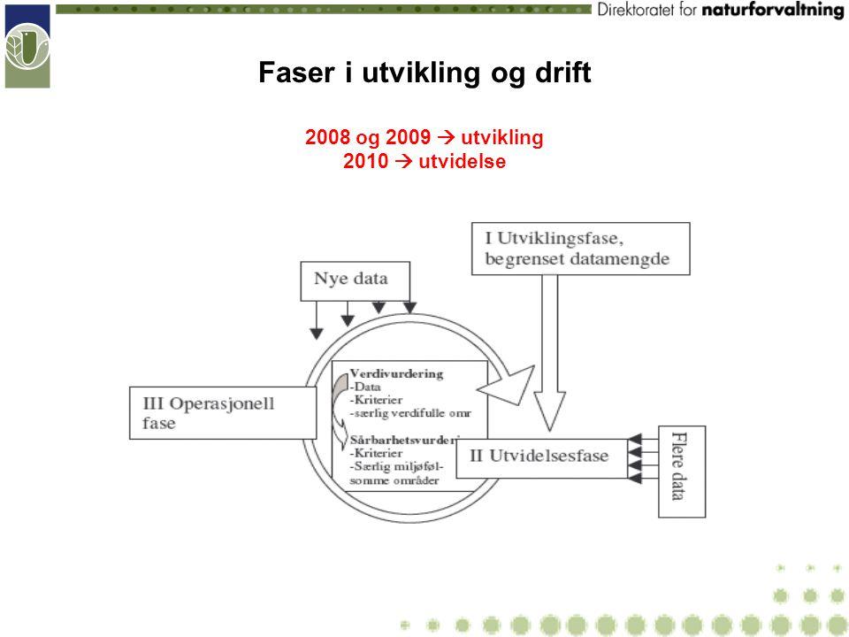 Faser i utvikling og drift 2008 og 2009  utvikling 2010  utvidelse