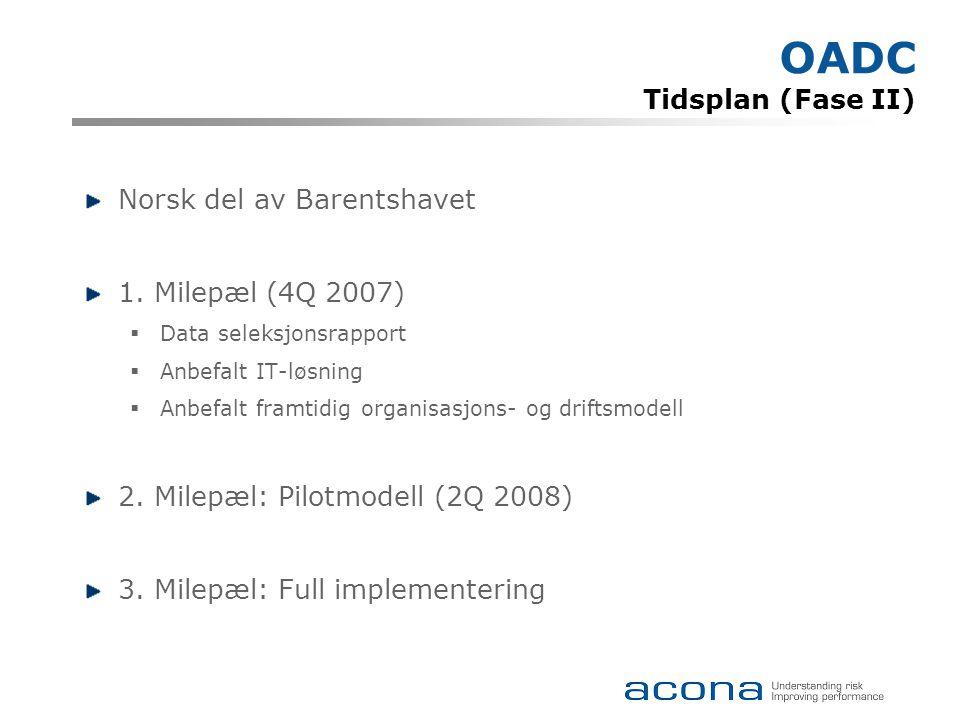 OADC Tidsplan (Fase II) Norsk del av Barentshavet 1.