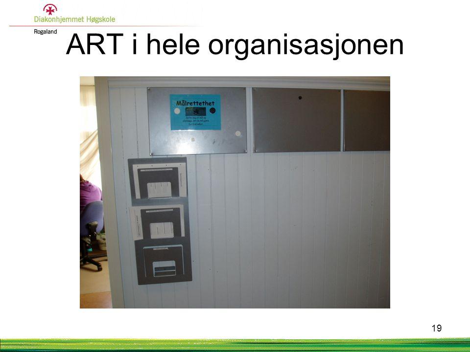 ART i hele organisasjonen 19