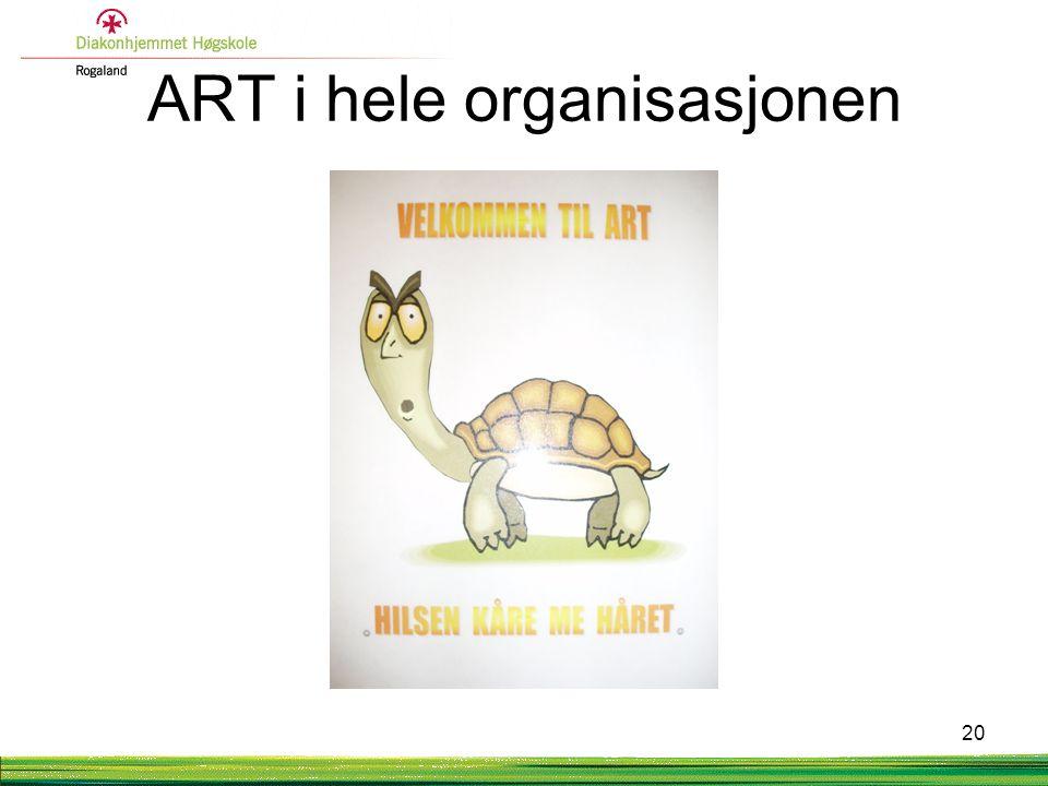 ART i hele organisasjonen 20