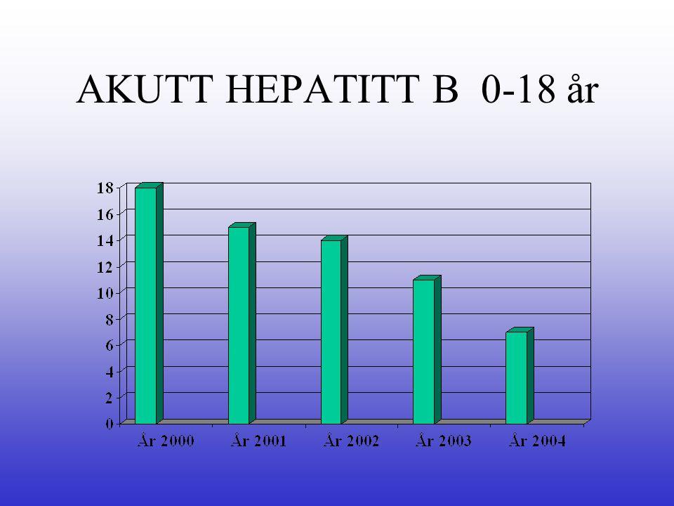 AKUTT HEPATITT B 0-18 år