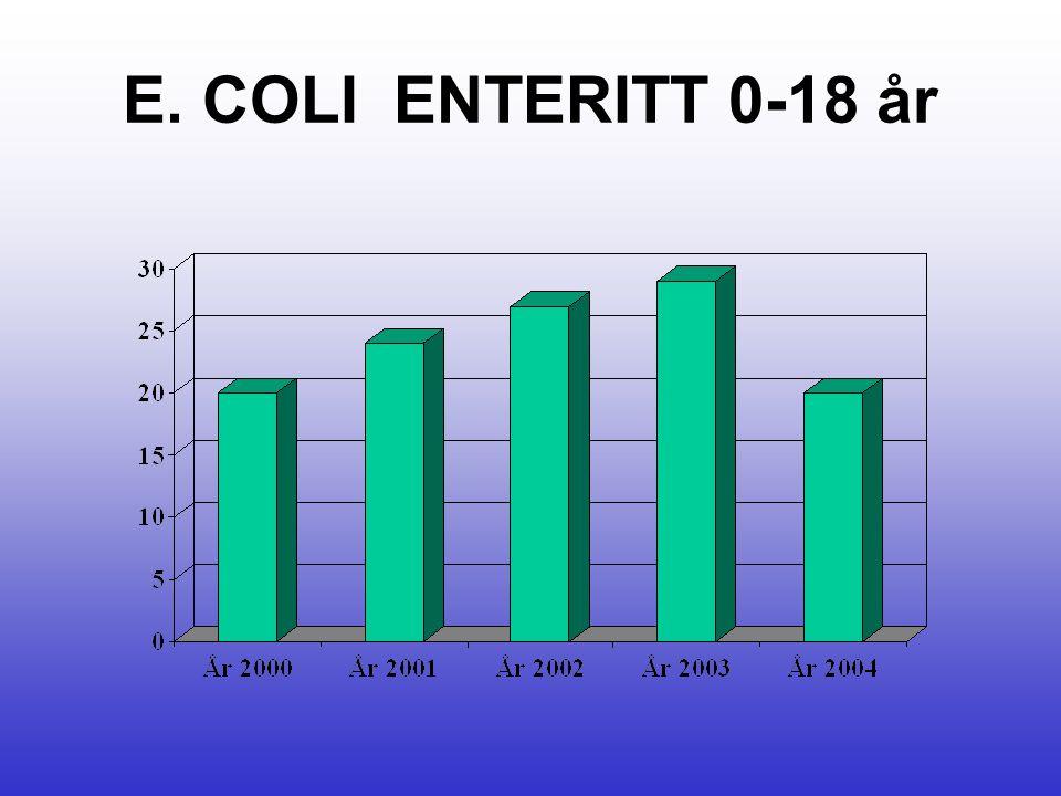 E. COLI ENTERITT 0-18 år