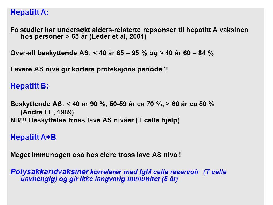 Hepatitt A: Få studier har undersøkt alders-relaterte repsonser til hepatitt A vaksinen hos personer > 65 år (Leder et al, 2001) Over-all beskyttende AS: 40 år 60 – 84 % Lavere AS nivå gir kortere proteksjons periode .
