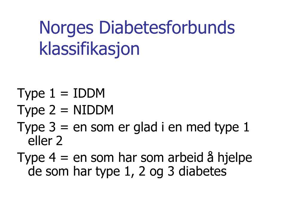 Norges Diabetesforbunds klassifikasjon Type 1 = IDDM Type 2 = NIDDM Type 3 = en som er glad i en med type 1 eller 2 Type 4 = en som har som arbeid å h