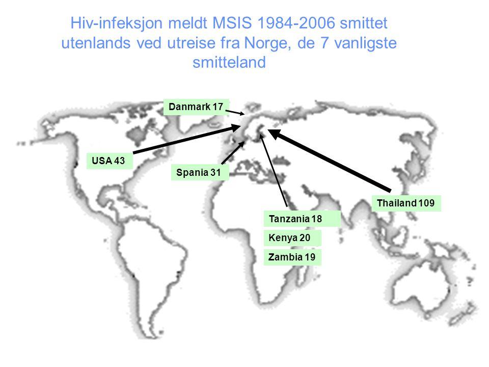 Thailand 109 USA 43 Spania 31 Kenya 20 Tanzania 18 Danmark 17 Zambia 19 Hiv-infeksjon meldt MSIS 1984-2006 smittet utenlands ved utreise fra Norge, de 7 vanligste smitteland