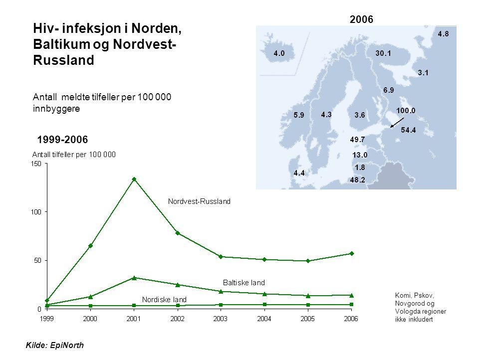 Hiv- infeksjon i Norden, Baltikum og Nordvest- Russland Komi, Pskov, Novgorod og Vologda regioner ikke inkludert Antall meldte tilfeller per 100 000 innbyggere 1999-2006 2006 Kilde: EpiNorth