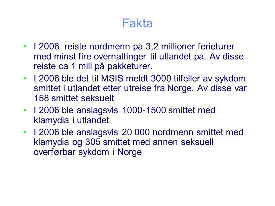 Fakta I 2006 reiste nordmenn på 3,2 millioner ferieturer med minst fire overnattinger til utlandet på.
