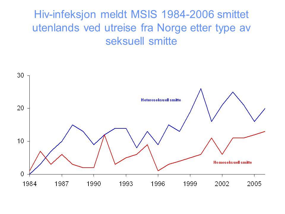 Thailand 57 Spania 19 Hepatitt B-infeksjon meldt MSIS 1992-2006 smittet utenlands ved utreise fra Norge, de 5 vanligste smitteland Hellas 12 Filippinene 10 Tyrkia 10