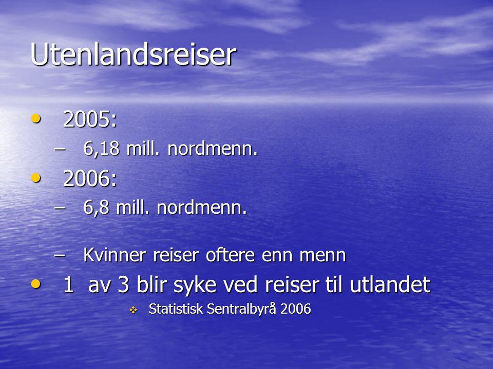 Utenlandsreiser 2005: 2005: –6,18 mill. nordmenn.