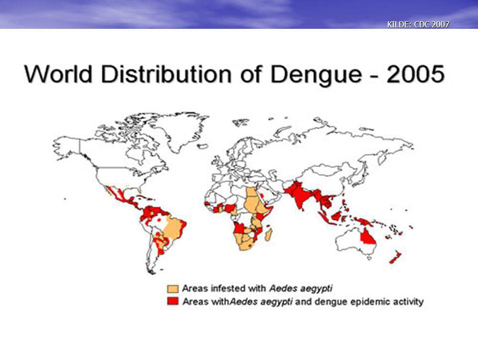KILDE: CDC 2007
