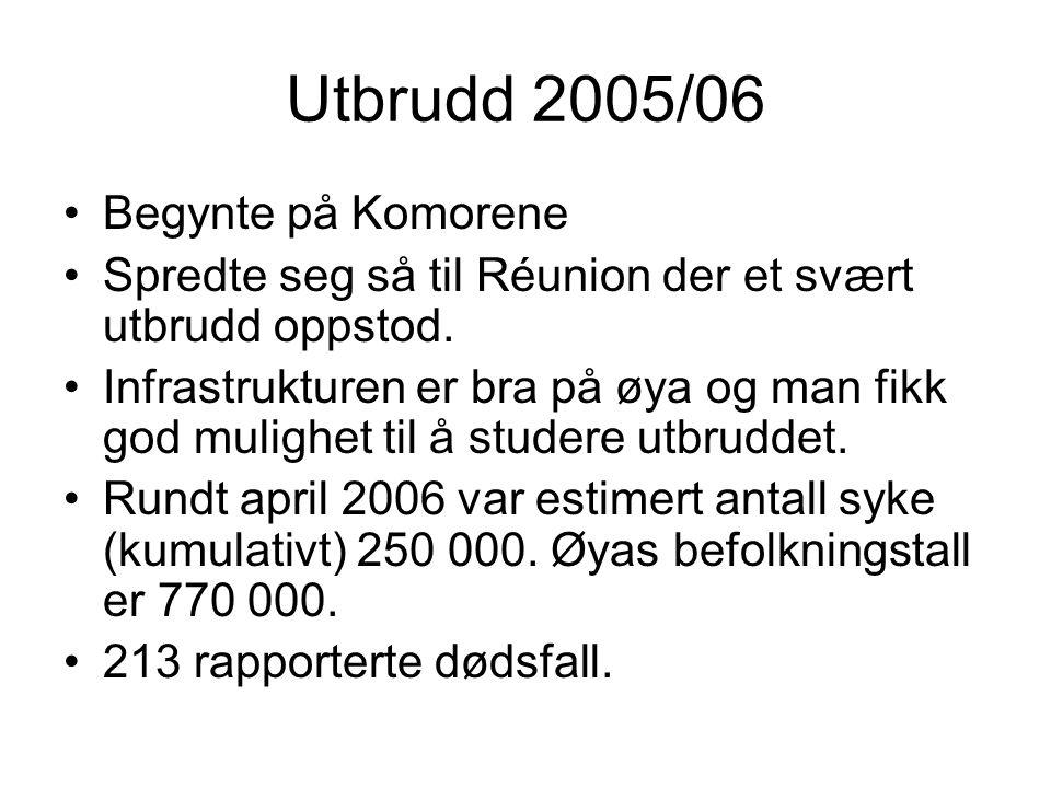 Utbrudd 2005/06 Begynte på Komorene Spredte seg så til Réunion der et svært utbrudd oppstod. Infrastrukturen er bra på øya og man fikk god mulighet ti