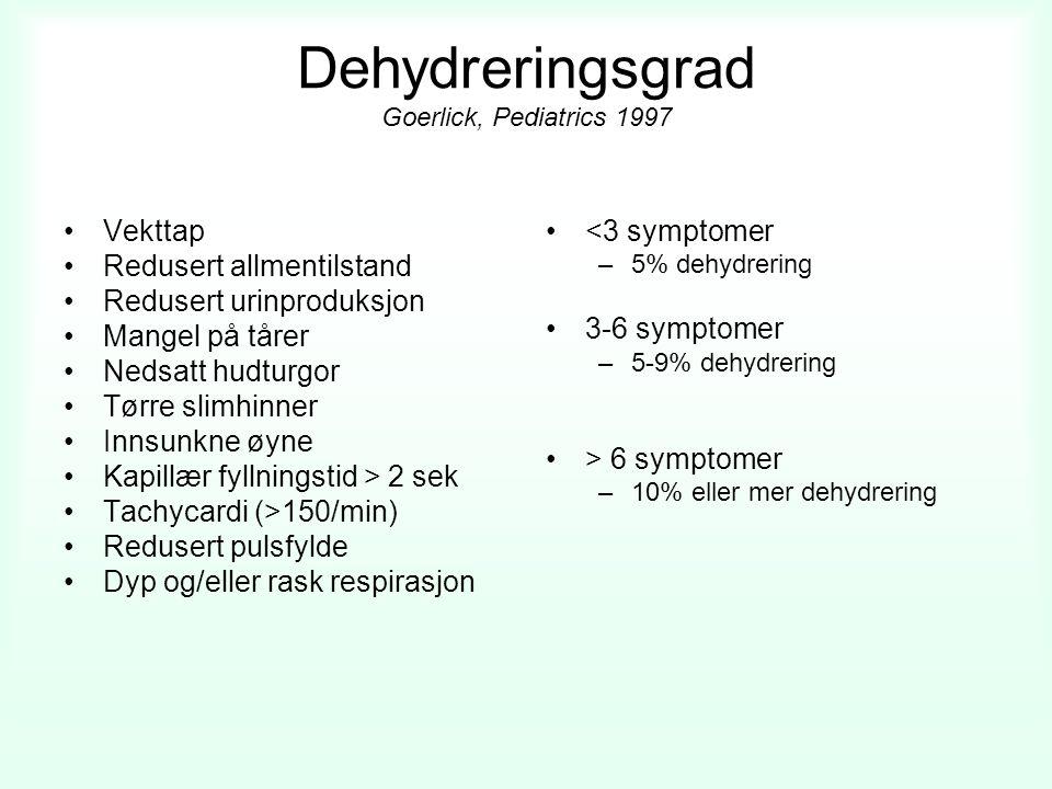 Dehydreringsgrad Goerlick, Pediatrics 1997 Vekttap Redusert allmentilstand Redusert urinproduksjon Mangel på tårer Nedsatt hudturgor Tørre slimhinner Innsunkne øyne Kapillær fyllningstid > 2 sek Tachycardi (>150/min) Redusert pulsfylde Dyp og/eller rask respirasjon <3 symptomer –5% dehydrering 3-6 symptomer –5-9% dehydrering > 6 symptomer –10% eller mer dehydrering