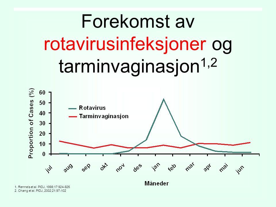 Forekomst av rotavirusinfeksjoner og tarminvaginasjon 1,2 1. Rennels et al. PIDJ, 1998;17:924-925 2. Chang et al. PIDJ, 2002;21:97-102