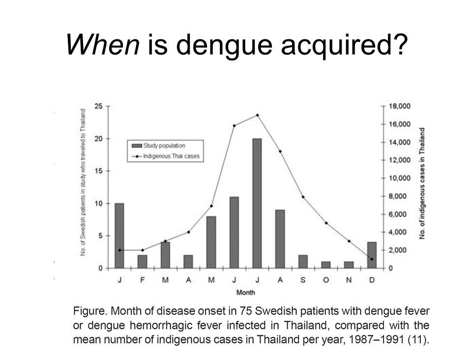 Dengue til Norge Usikre tall (ikke meldepliktig) 47 serologisk verifiserte tilfeller 1997-2002 Fleste tilfeller importert fra Sørøst-Asia (Thailand), men vi ser også pasienter fra Sør-Mellom-Amerika og Karibia To dødsfall –Oslo og Kristiansand (2008)
